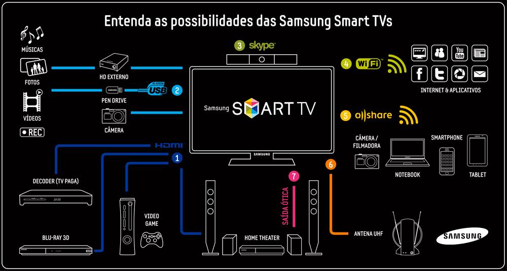 21 Lovely Skype On Samsung Tvs